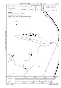 Aerodrome Landing Chart